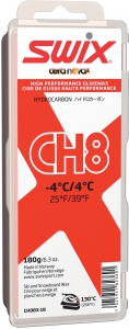 ch8180